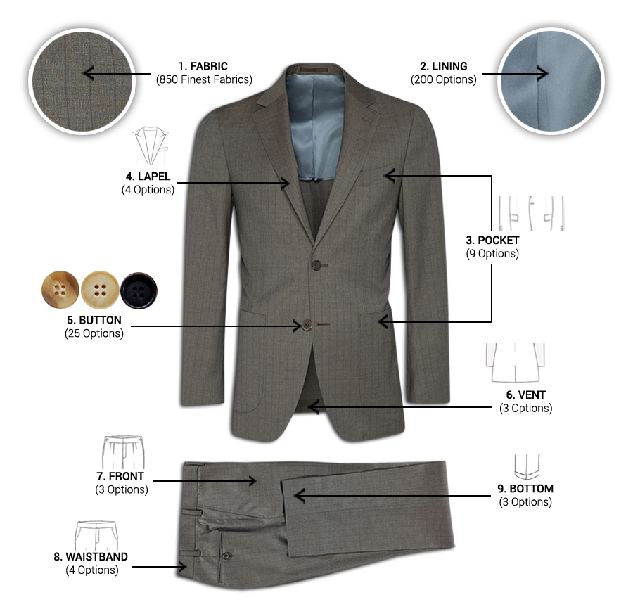 Best online suit maker go suits for Online custom tailored shirts