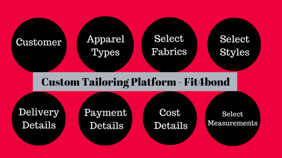 Try  360 Degree Product View With Online Clothing Design Tool !!