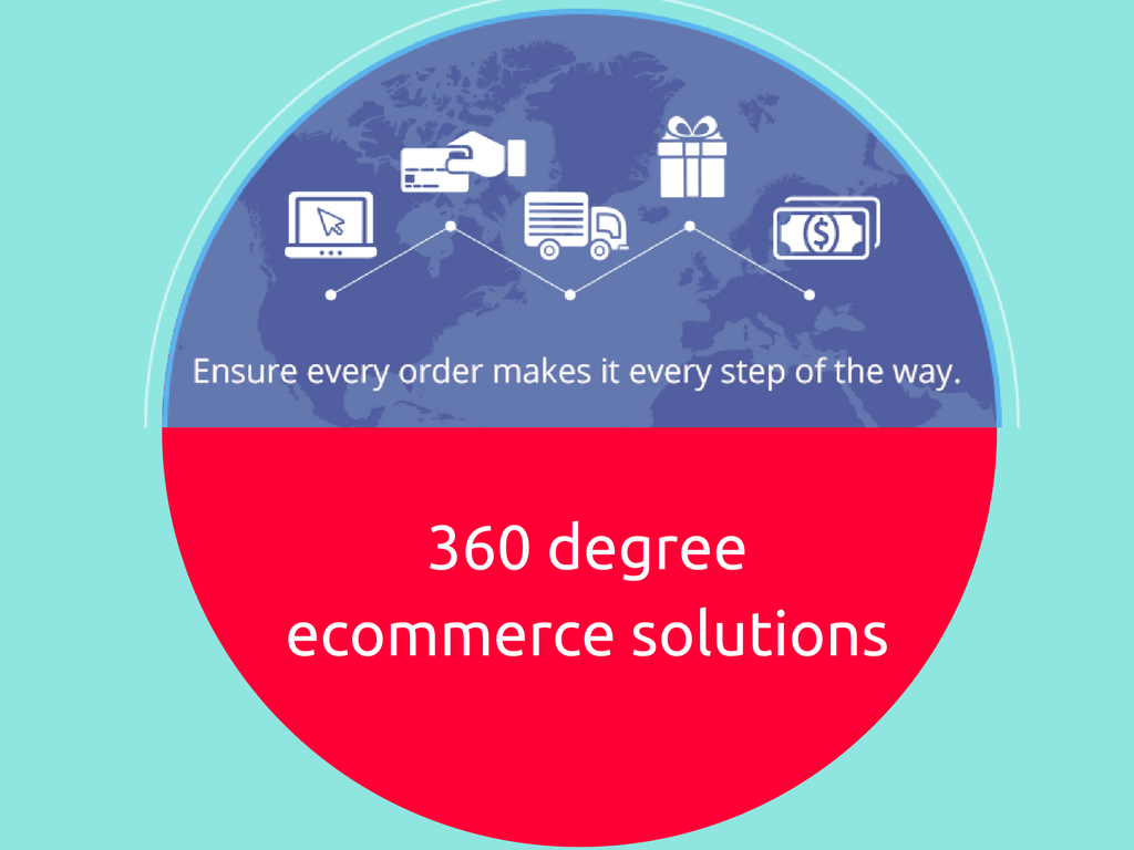 Fit4bond  - A big source to create tailoring ecommerce platform with fresh ideas