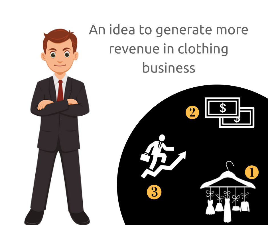 Use software to close more sales in clothing business